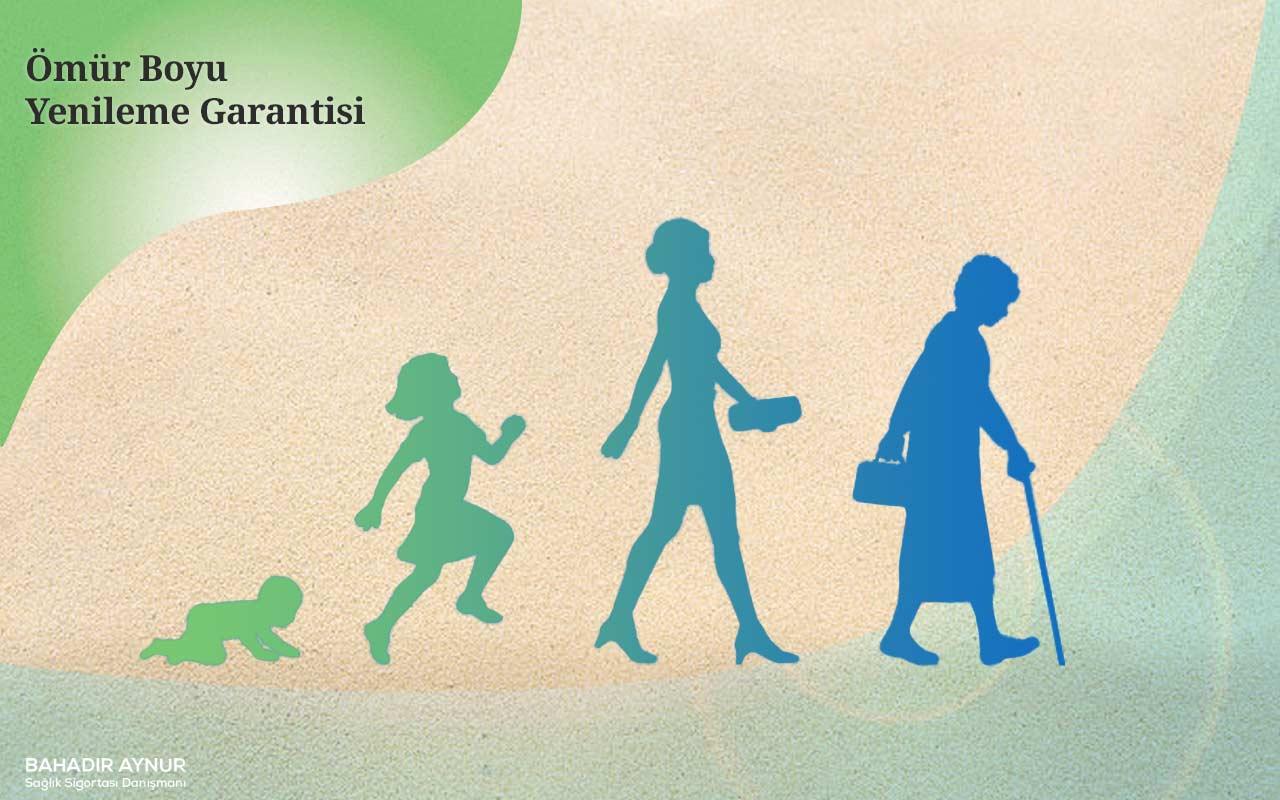 özel sağlık sigortası,ömür boyu yenileme garantisi,özel sağlık sigortalarında ömür boyu yenileme garantisi